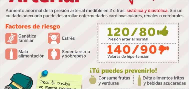 Presión arterial sistólica ¿qué es?